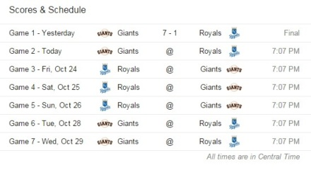 2014 World Series Schedule
